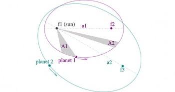 Кеплеровиот закон