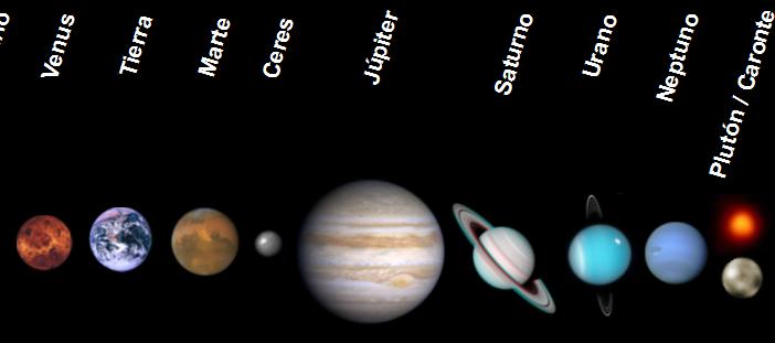 Sistema_Solar_12_planetas
