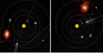 Заслуги: Б. Сакстон (НРАО/АУИ/НСФ); НАСА/ЕСА Хабл; М. Кординер, НАСА и др. Приближни локации на Леммон (лево) и ИСОН (десно) во нашиот соларен систем во нашиот соларен систем во времето на оваа опсервација.
