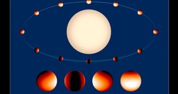 Уметнички приказ на егзопланетата WASP-43b која орбитира околу портокалова џуџеста планета на околу 260 светлосни години од Земјата. Околу два пати помасивна од Јупитер оваа планета достигнува огромни температури од околу 1.700 °C при најблиските растојанија од нејзината ѕвезда. Извор: NASA, ESA