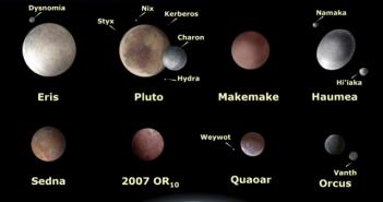 Најдалечните од овие објекти на соларниот систем делат својство кое укажува на непозната планета.
