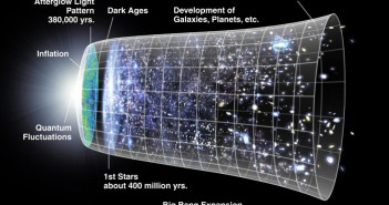 Сликата претставува уметнички концепт за експанзијата на просторот, каде просторот (вклучувајќи ги хипотетичките, досега незабележани делови од универзумот) е претставен со кружни делови. На левиот дел од сликата треба да се забележи драматичната експанзија која се случува во ерата на инфлација, а во центарот го имаме забрзувањето на експанзијата. Заслуги: НАСА
