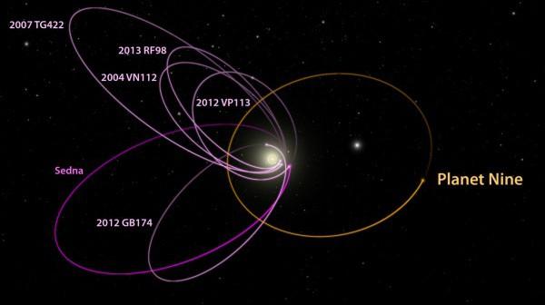 Астрономите од Калтек велат дека постојат цврсти докази за деветта планета