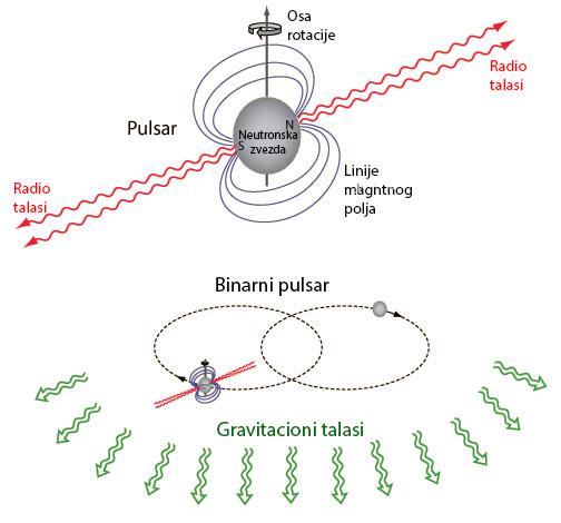 binarnipulsar