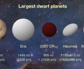 2007 ОР10 е најголемата неименувана џуџеста планета во нашиот систем