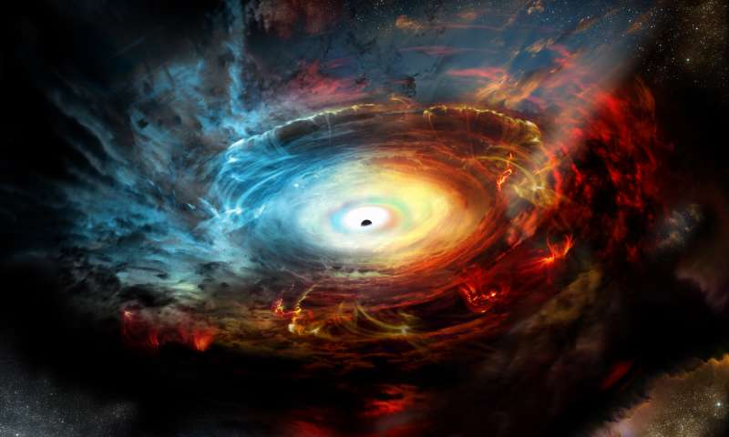 """Црна дупка се крие зад сопствениот облак од """"издувни гасови"""""""