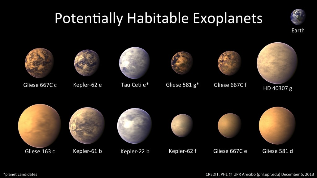 Приказ на планетите на кои се смета најверојатно постои живот. Извор: Planetary Habitability Laboratory, University of Puerto Rico, Arecibo.