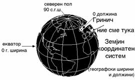 Земјен координатен систем