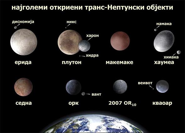 Транс-Нептунски објекти во споредба со Земјата
