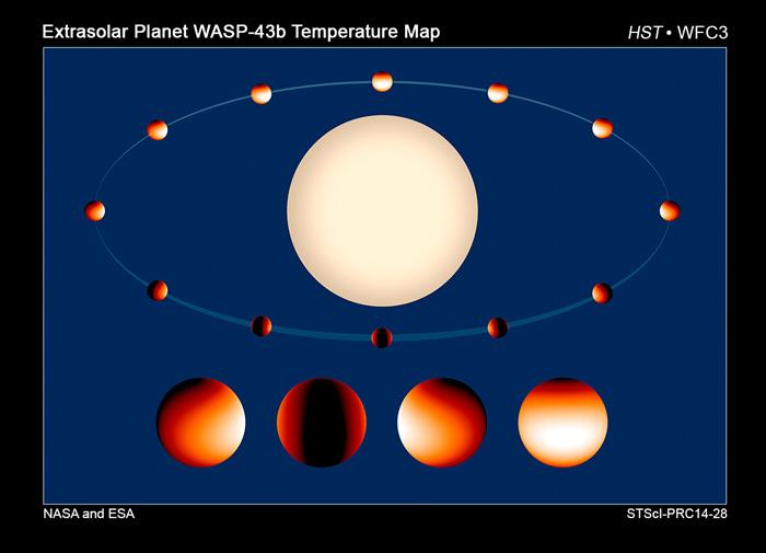 Хабл со детали за температурата и присуството на водена пареа кај далечна егзопланета