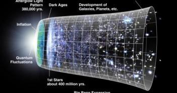 Можно е гравитацијата да го спасила Универзумот по Големиот прскот