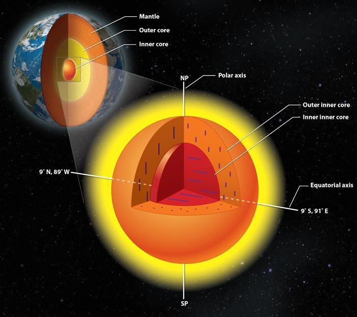 Геолозите ги откриваат мистериите на внатрешното јадро на Земјата