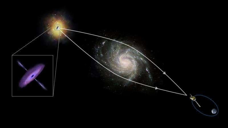 Астрономите ја користат космичката гравитација за да создадат телескоп за црни дупки
