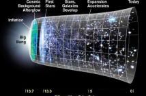 Дали Универзумот ѕвони како кристално стакло?