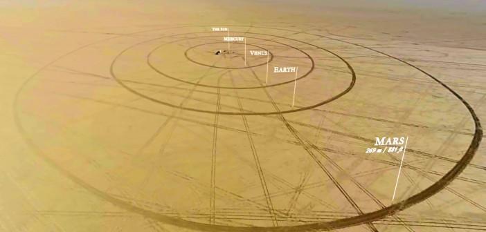 Сончевиот систем прикажан во точни пропорции