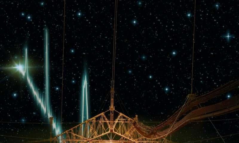 Пронајдени мистериозни космички радио импулси кои се повторуваат