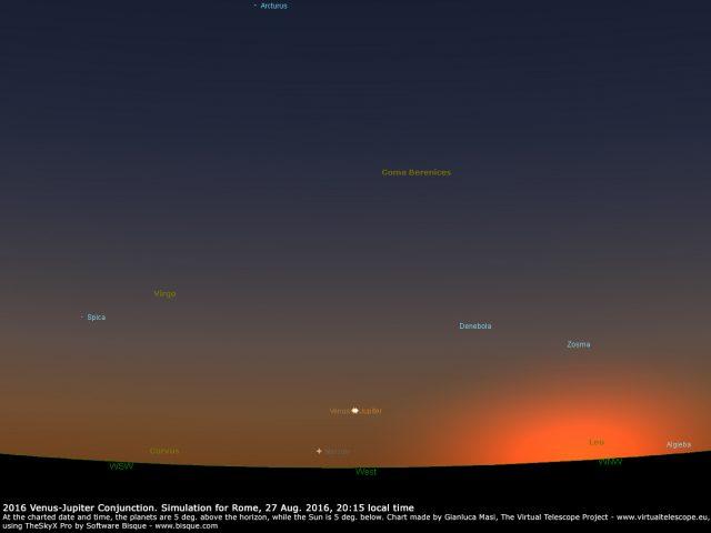 Венера-Јупитер сврзување 2016: Кога, каде и како да ги видите?