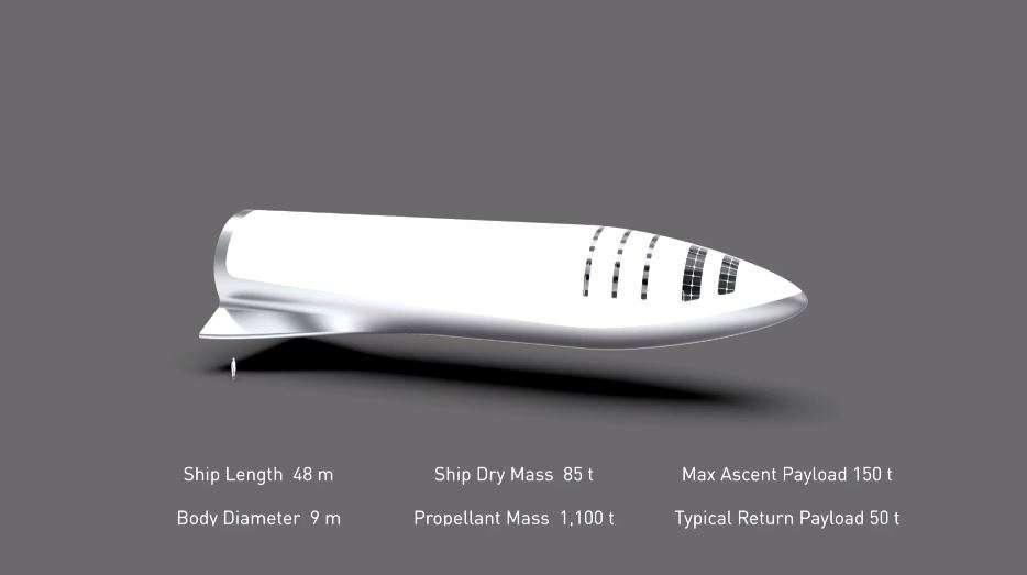 Елон Маск ги открива деталите од неговиот план за колонизација на Марс
