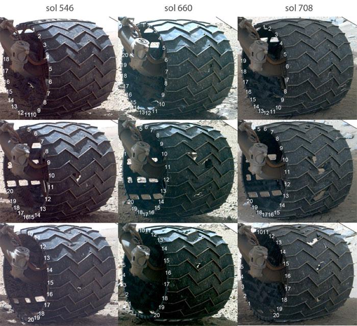 Алгоритам за заштита на тркалата на роверите