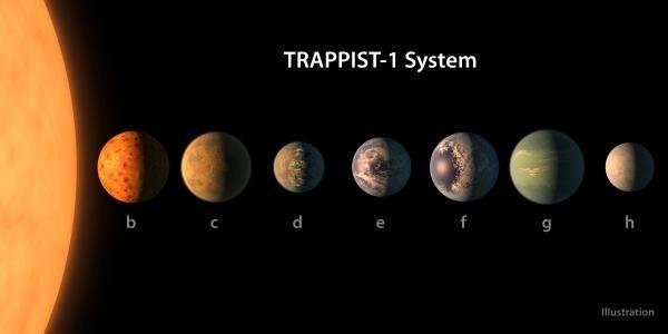 Планетите во системот TRAPPIST-1 се потенцијално населиви