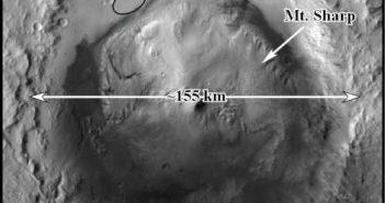 кратерот Гејл