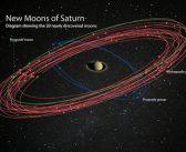Откриени се 20 нови месечини кои орбитираат околу Сатурн, и Вие можете да помогнете во нивното именување!